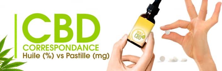 Huile CBD versus pastille CBD ?